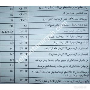 عیب یابی پکیج ایران رادیاتور مدل l24ff | کد خطا | error |شرح عیب